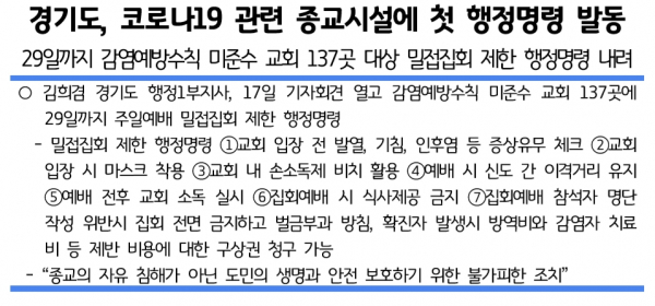 경기도 코로나19 관련 종교시설에 첫 행정명령 발동